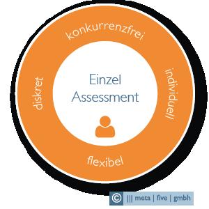 Vorteile des Einzel Assessments