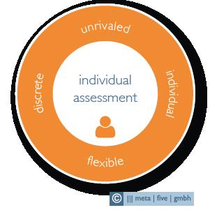 m5_ac_einzel_assessment_EN