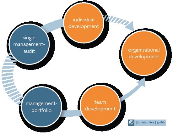 m5_ac_management_audit_EN