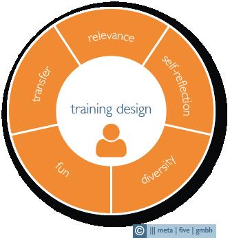 m5_training_EN